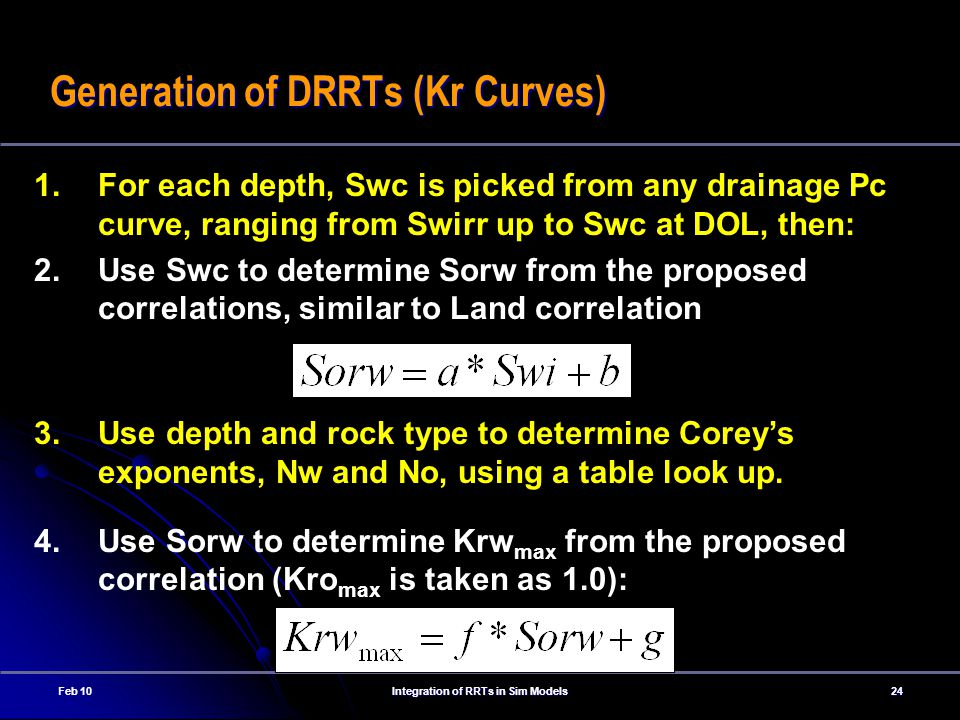 Generation of DRRTs (Kr Curves)