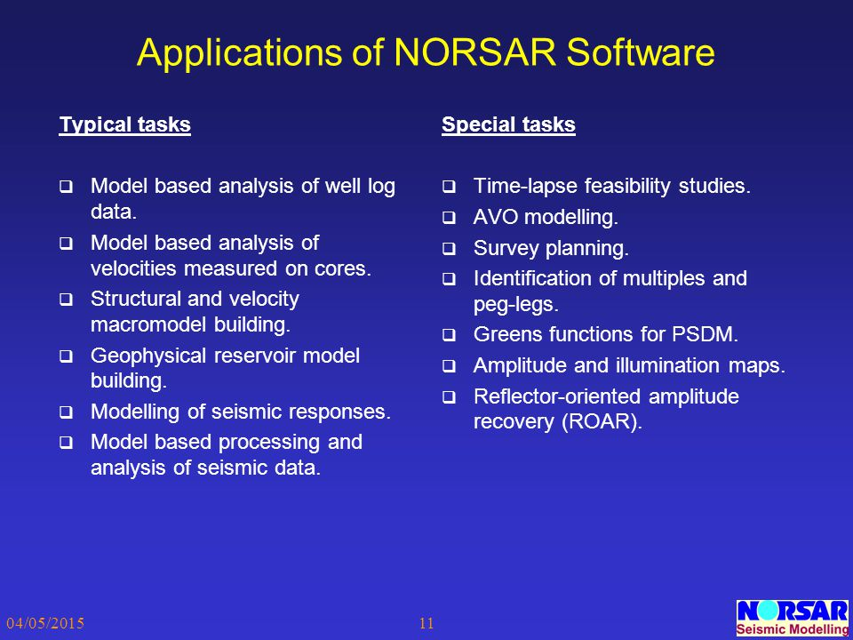 Applications of NORSAR Software