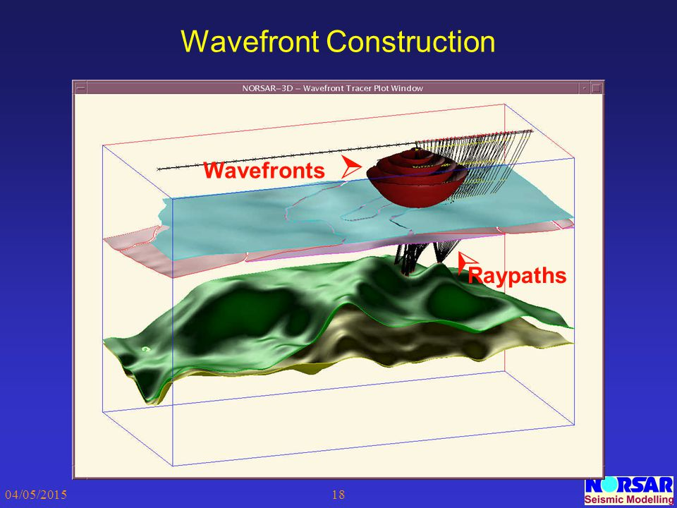 Wavefront Construction