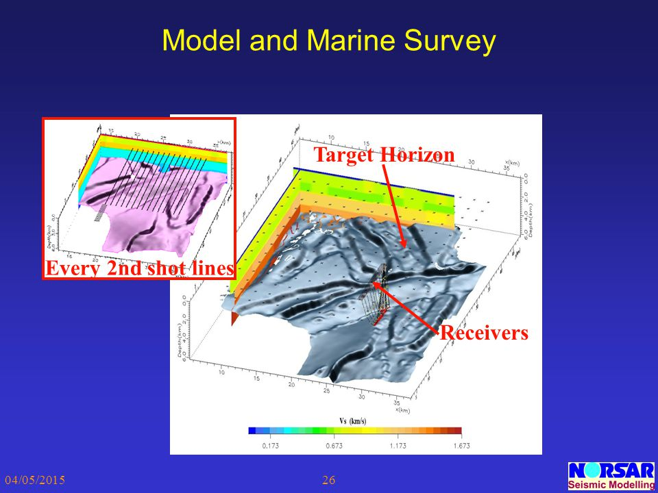 Model and Marine Survey