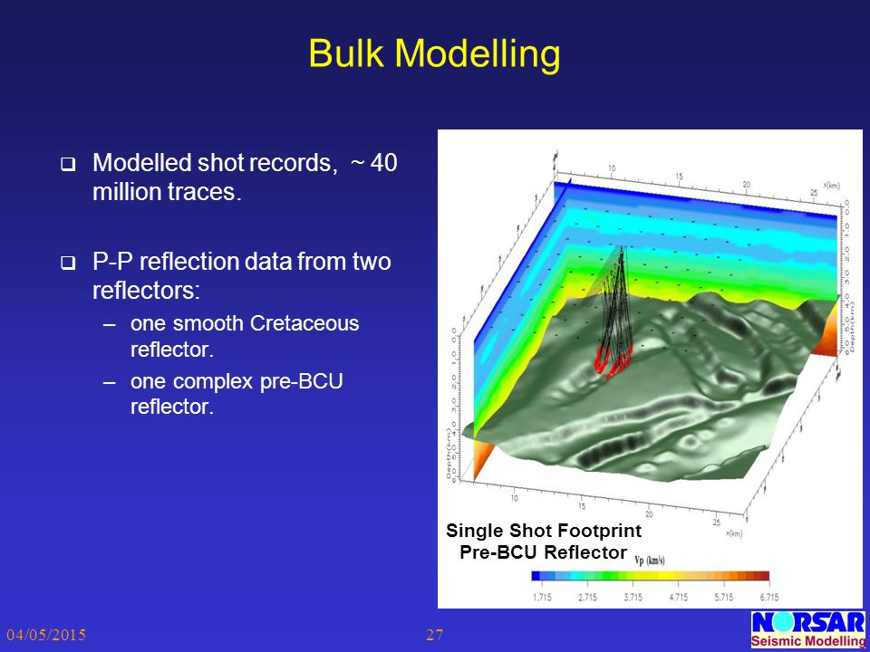 Bulk Modelling Modelled shot records, ~ 40 million traces.