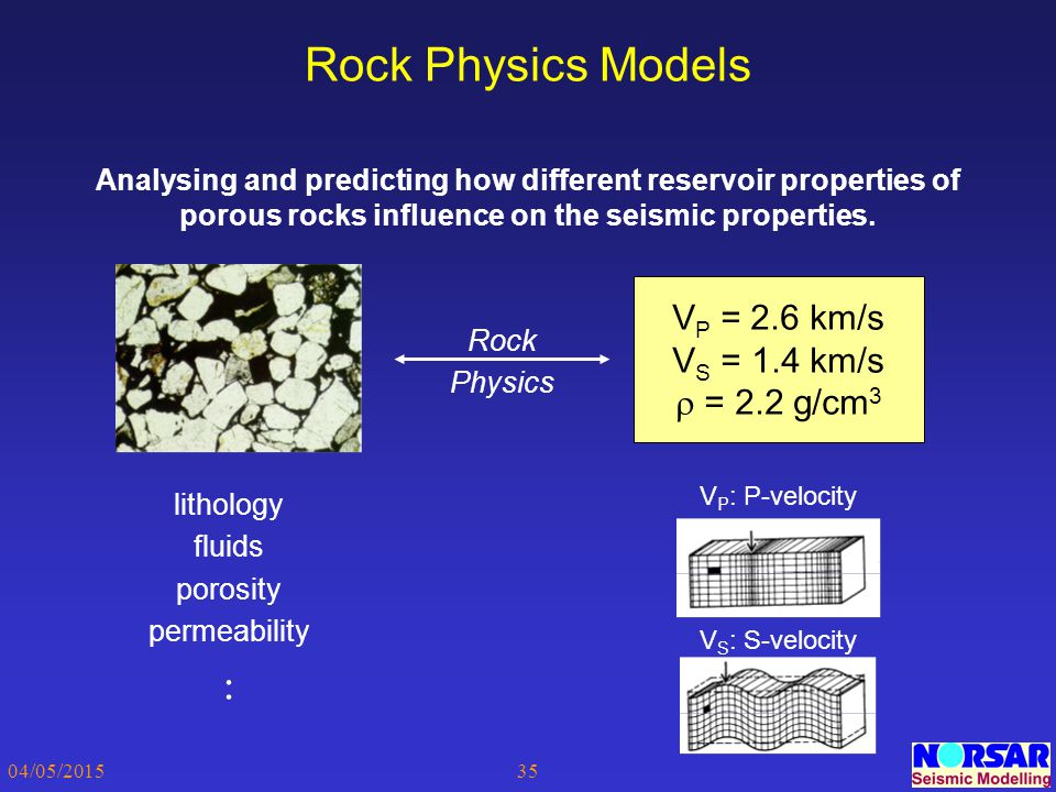 Rock Physics Models  VP = 2.6 km/s VS = 1.4 km/s  = 2.2 g/cm3