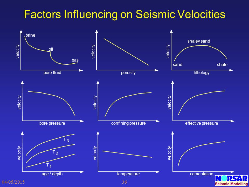 Factors Influencing on Seismic Velocities