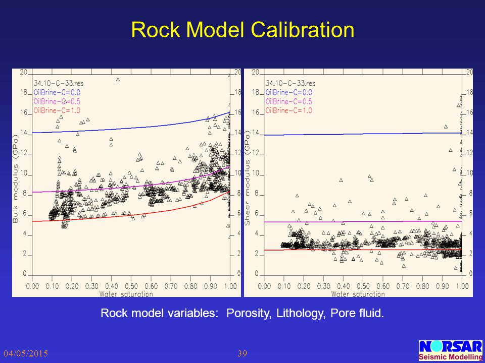 Rock Model Calibration