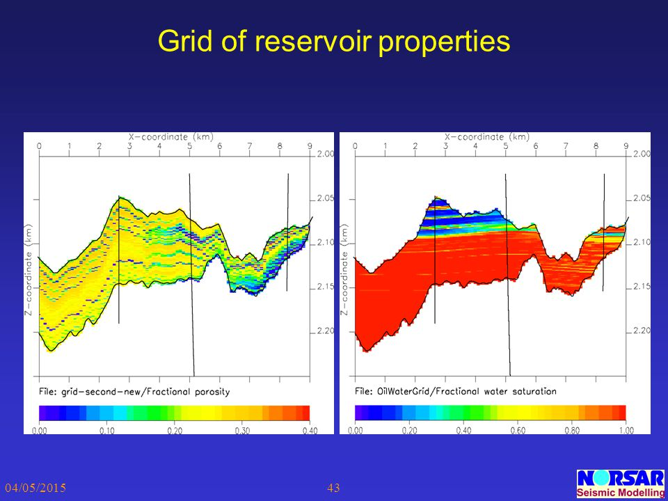 Grid of reservoir properties