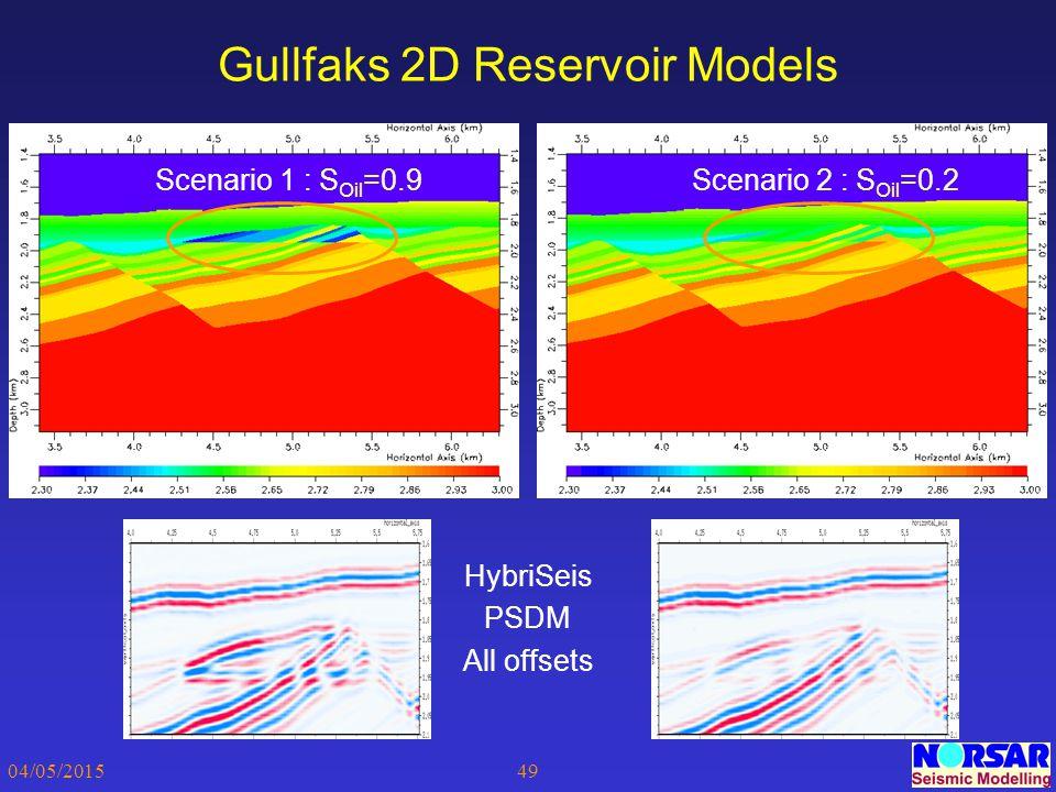 Gullfaks 2D Reservoir Models
