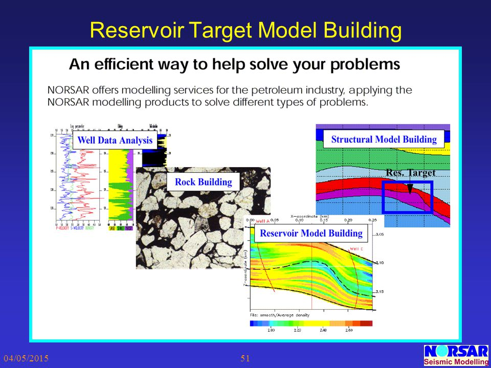 Reservoir Target Model Building