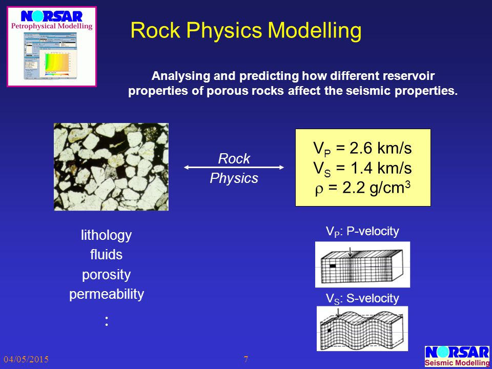 Rock Physics Modelling