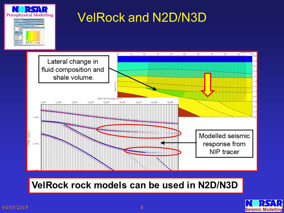 VelRock and N2D/N3D VelRock rock models can be used in N2D/N3D