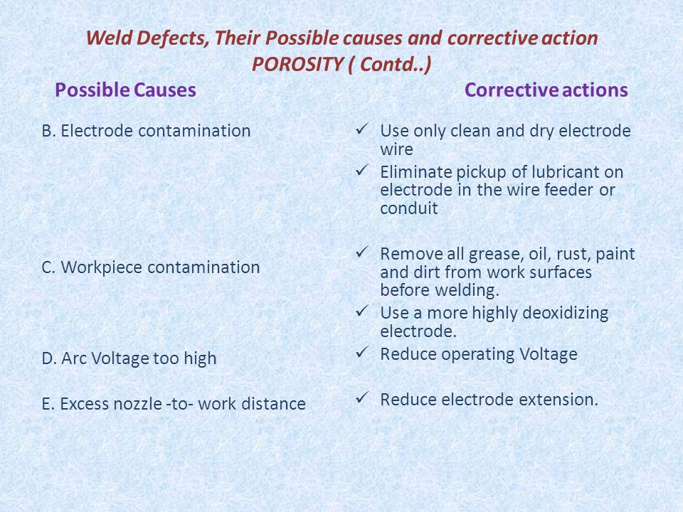Weld Defects, Their Possible causes and corrective action POROSITY ( Contd..) Possible Causes Corrective actions