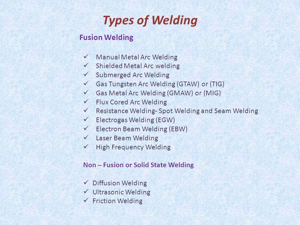 Types of Welding Fusion Welding Manual Metal Arc Welding