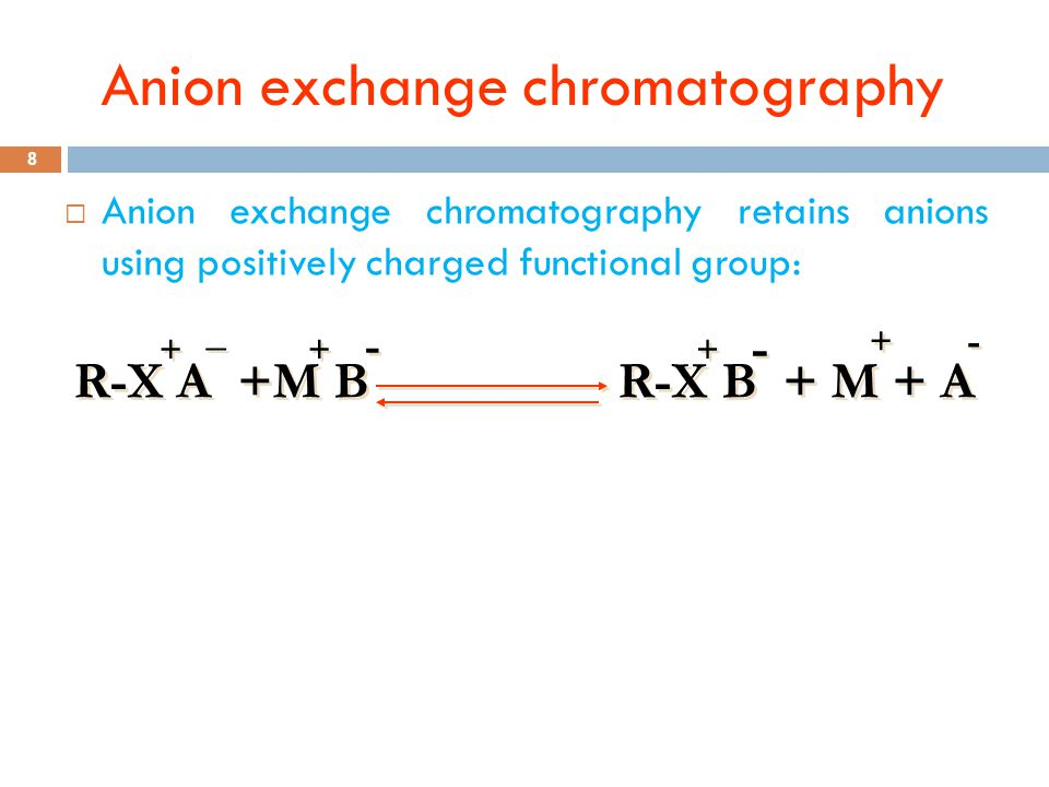 Anion exchange chromatography