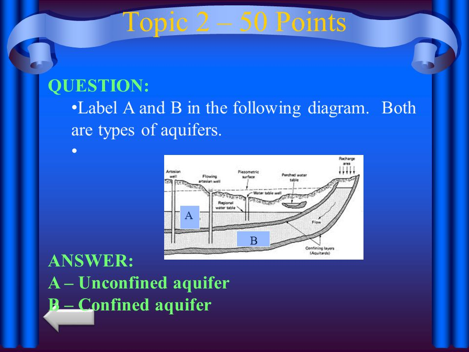 Topic 2 – 50 Points QUESTION: