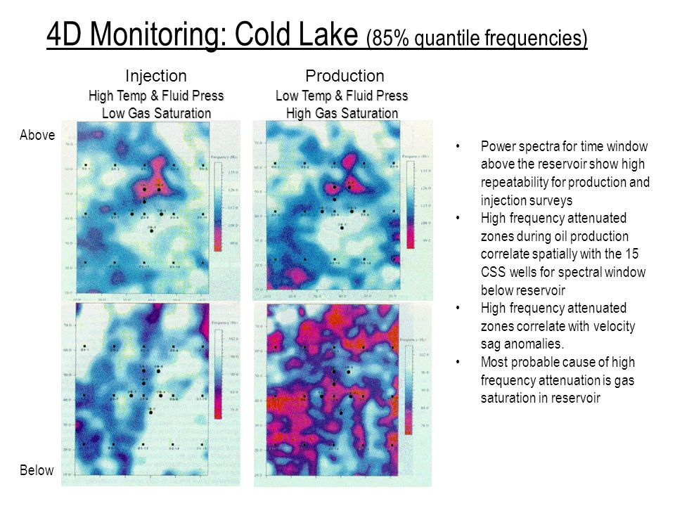 4D Monitoring: Cold Lake (85% quantile frequencies)