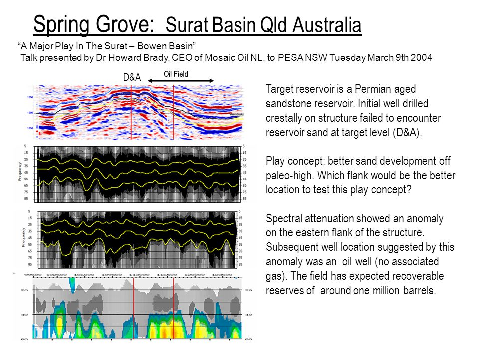 Spring Grove: Surat Basin Qld Australia