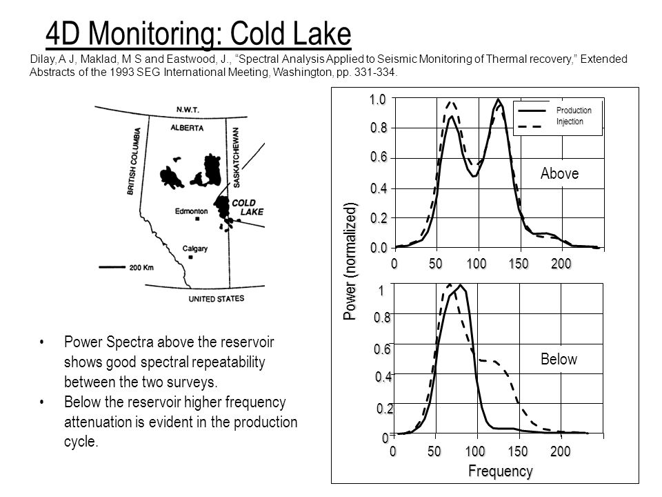 4D Monitoring: Cold Lake