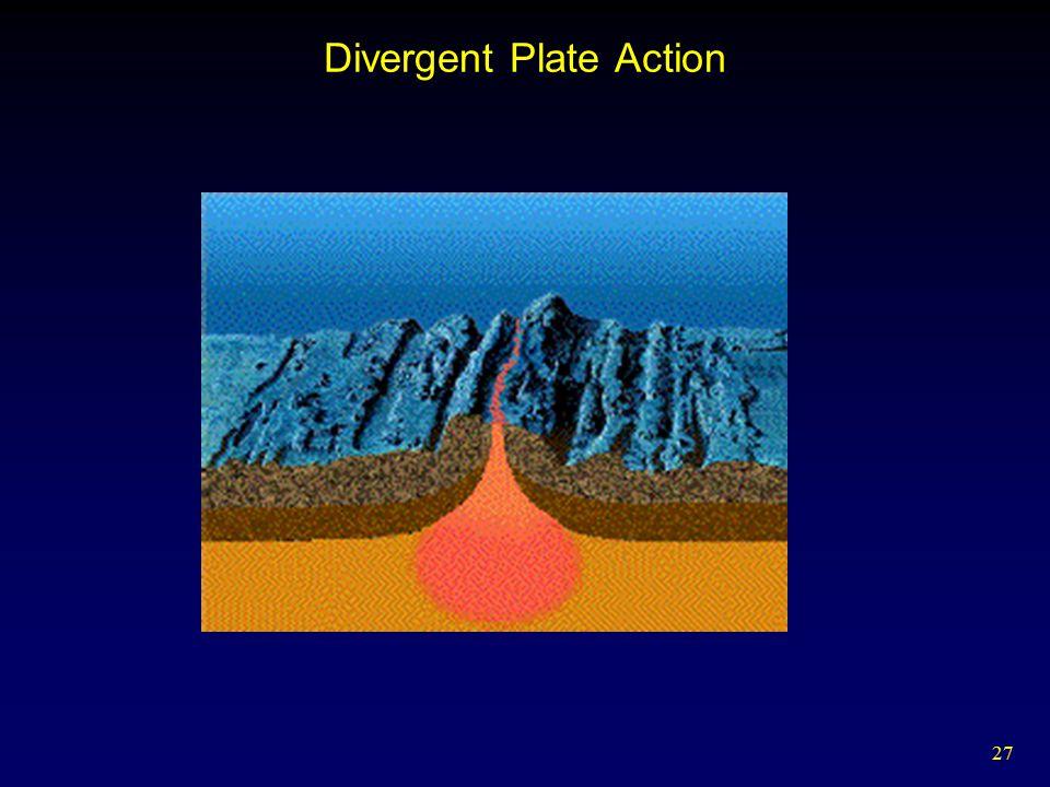 Divergent Plate Action