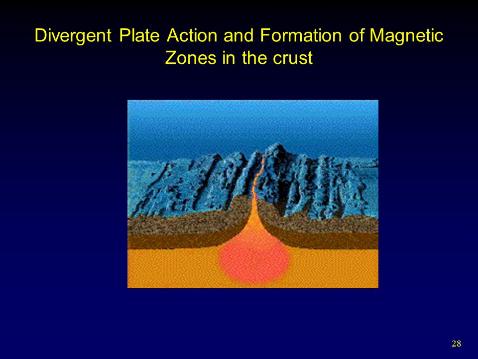 Divergent Plate Action and Formation of Magnetic Zones in the crust