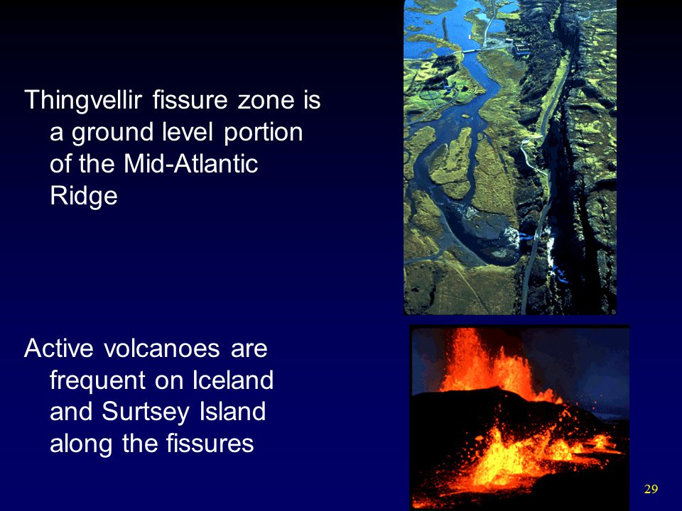 Thingvellir fissure zone is a ground level portion of the Mid-Atlantic Ridge