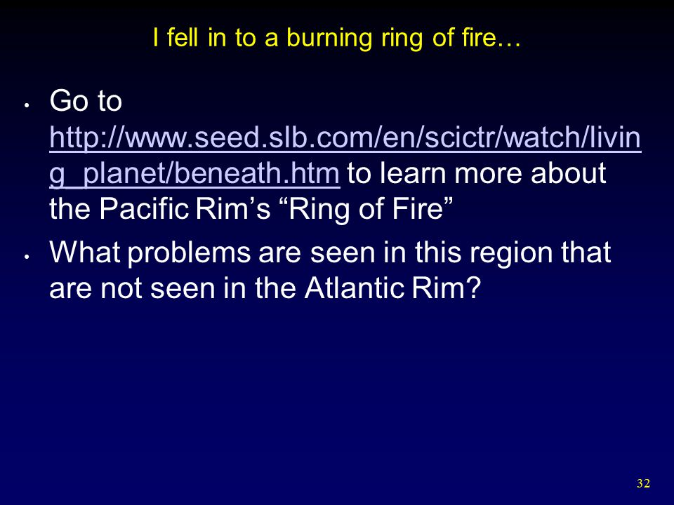 I fell in to a burning ring of fire…