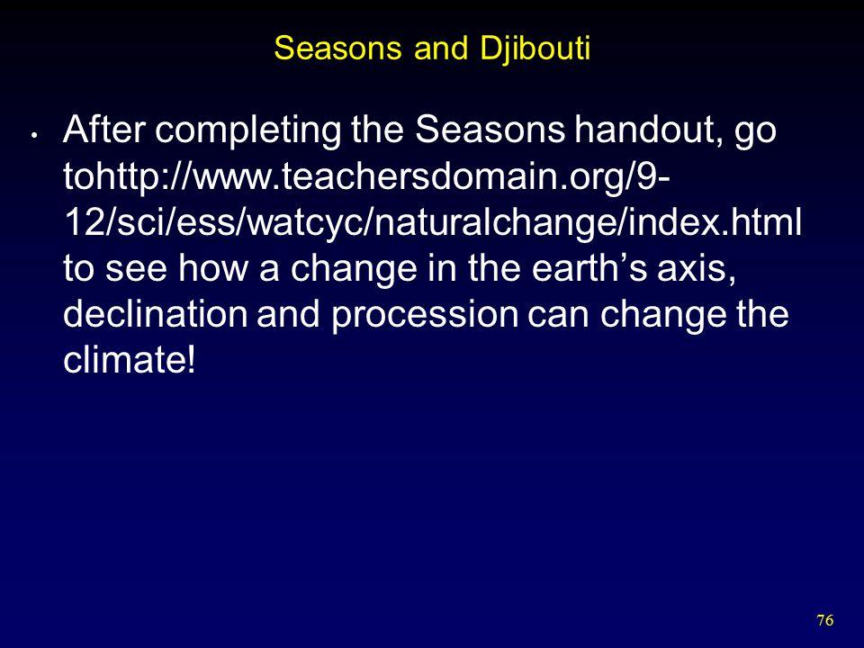Seasons and Djibouti