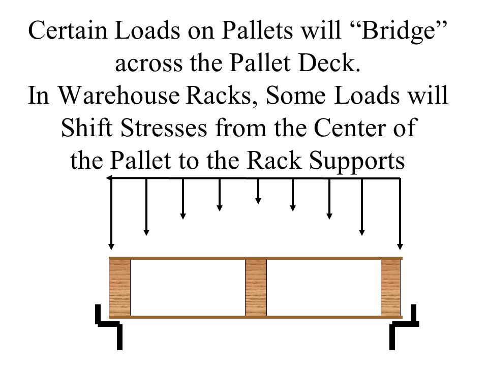 Certain Loads on Pallets will Bridge across the Pallet Deck