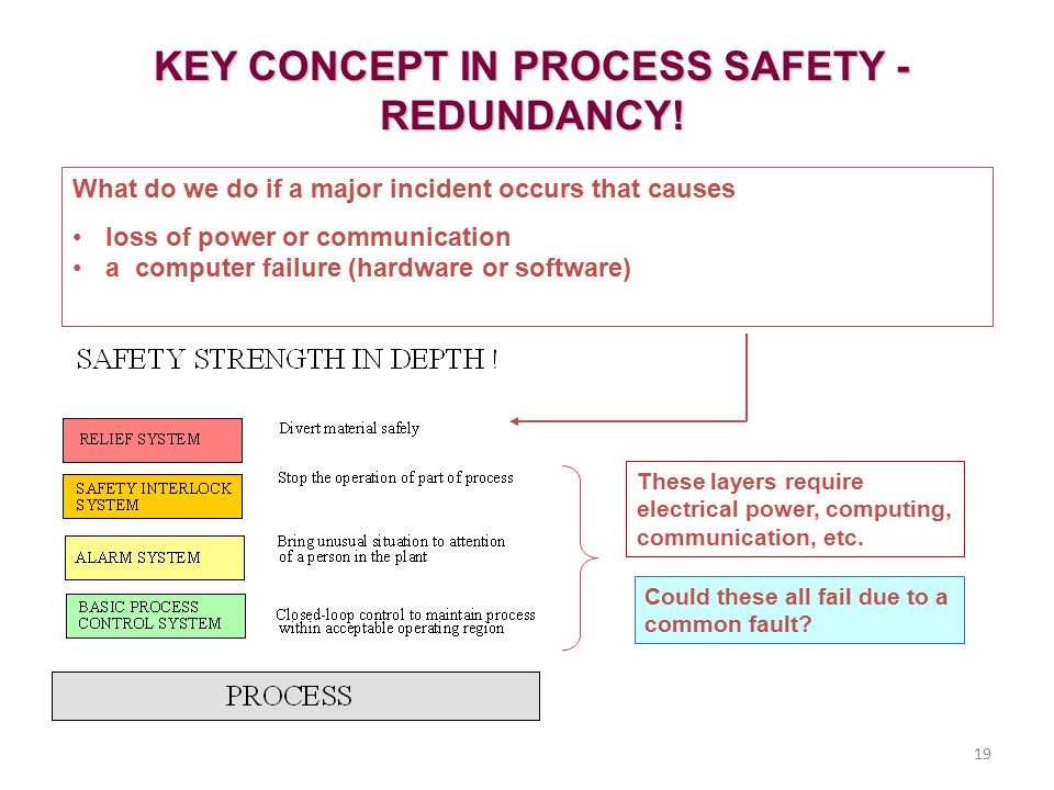 KEY CONCEPT IN PROCESS SAFETY - REDUNDANCY!