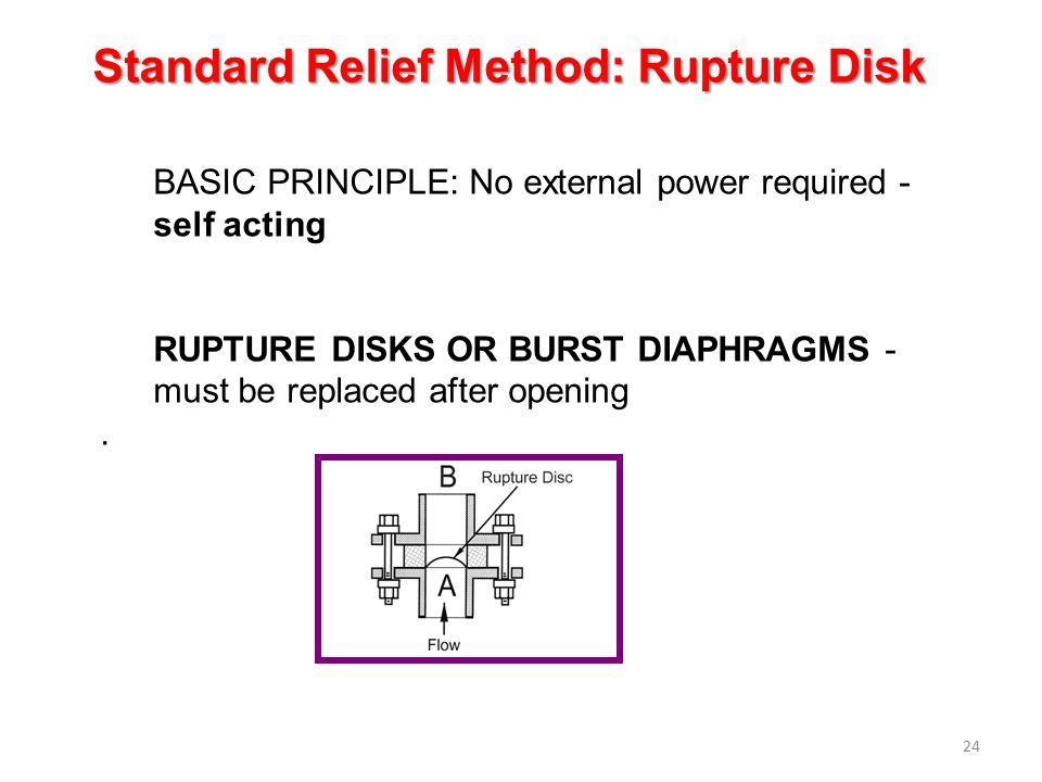 Standard Relief Method: Rupture Disk