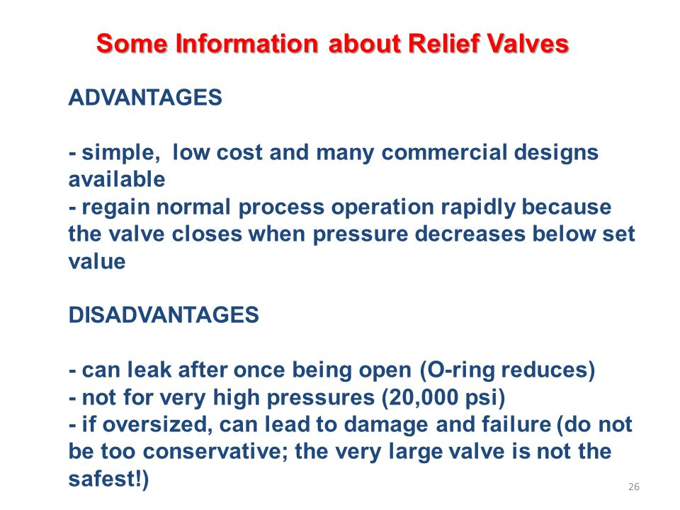 Some Information about Relief Valves