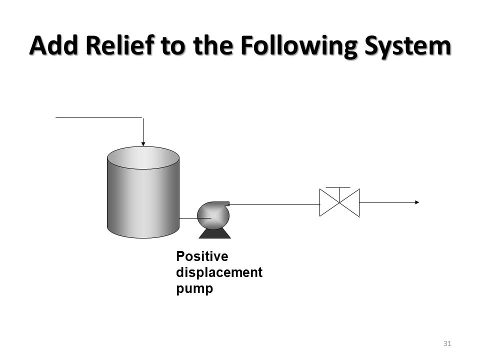 Add Relief to the Following System
