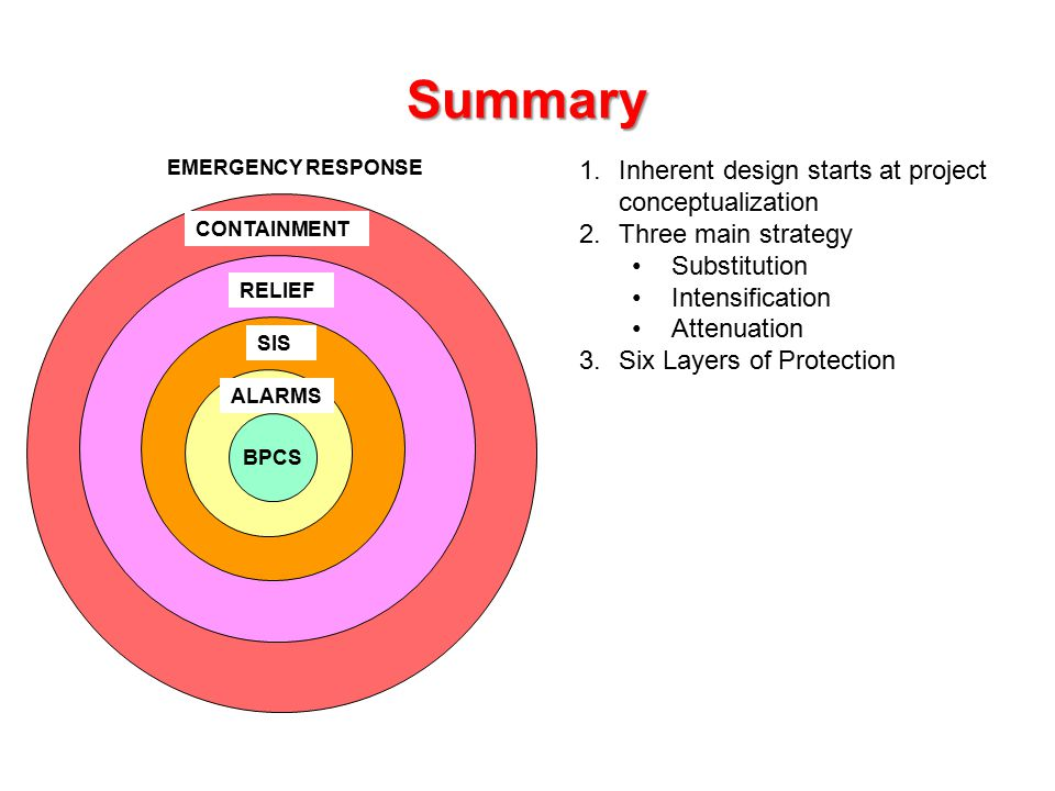 Summary Inherent design starts at project conceptualization