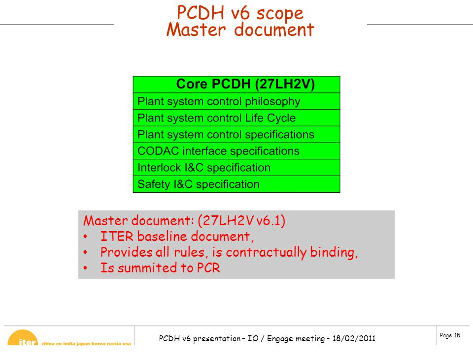 PCDH v6 scope Master document Master document: (27LH2V v6.1)