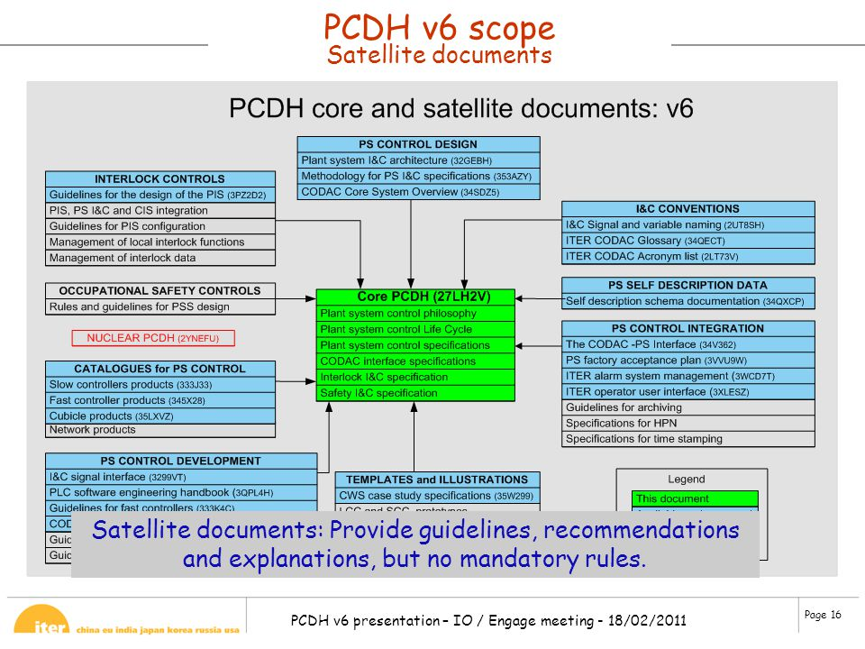PCDH v6 scope Satellite documents