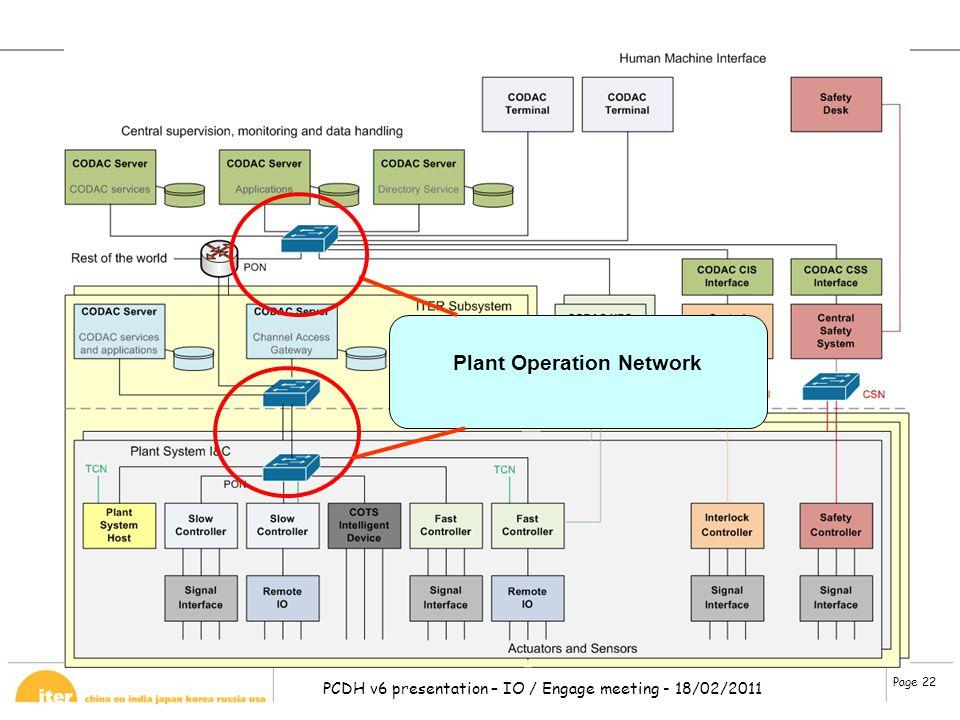 Plant Operation Network