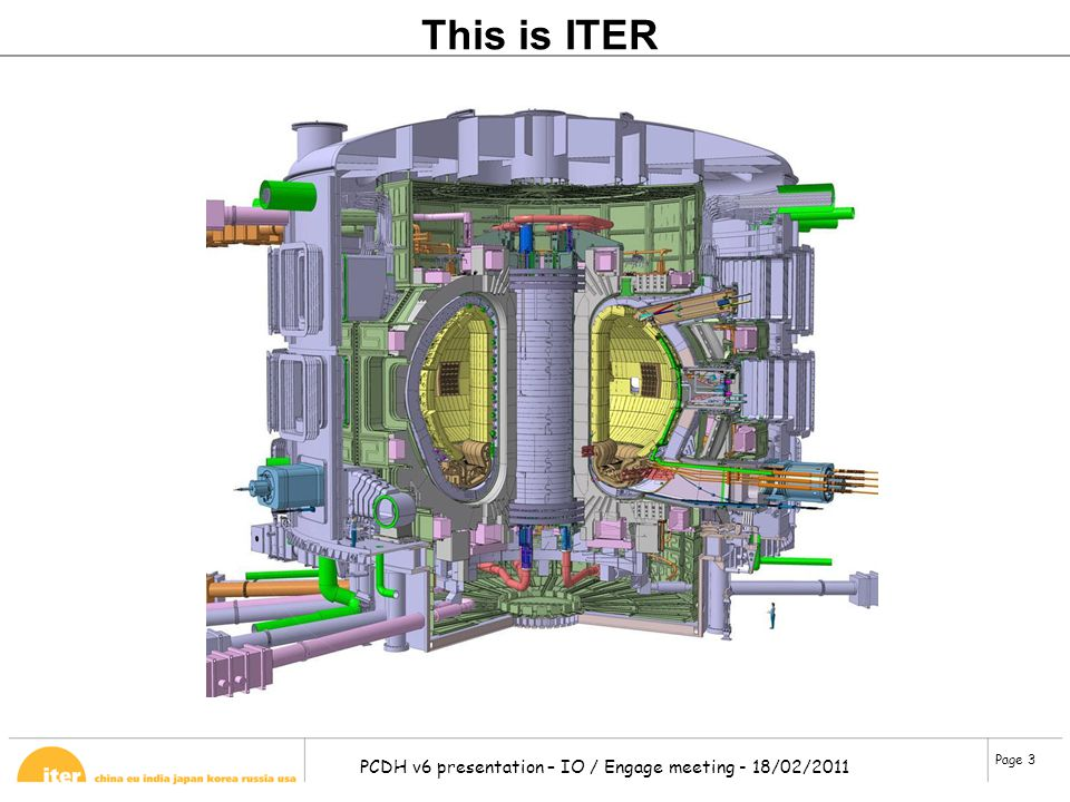 This is ITER This is ITER