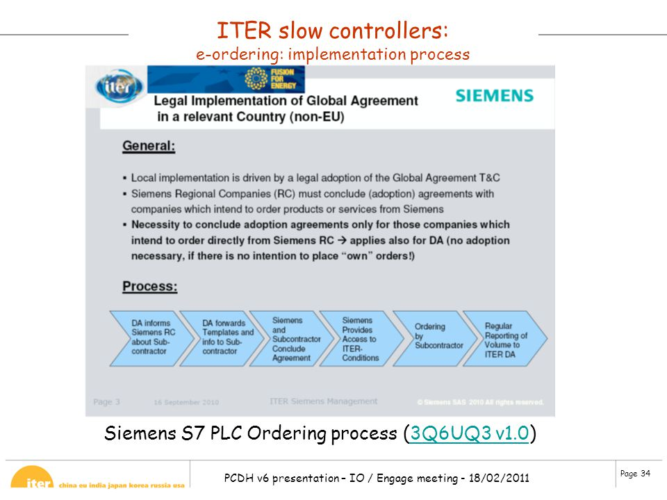 ITER slow controllers: e-ordering: implementation process