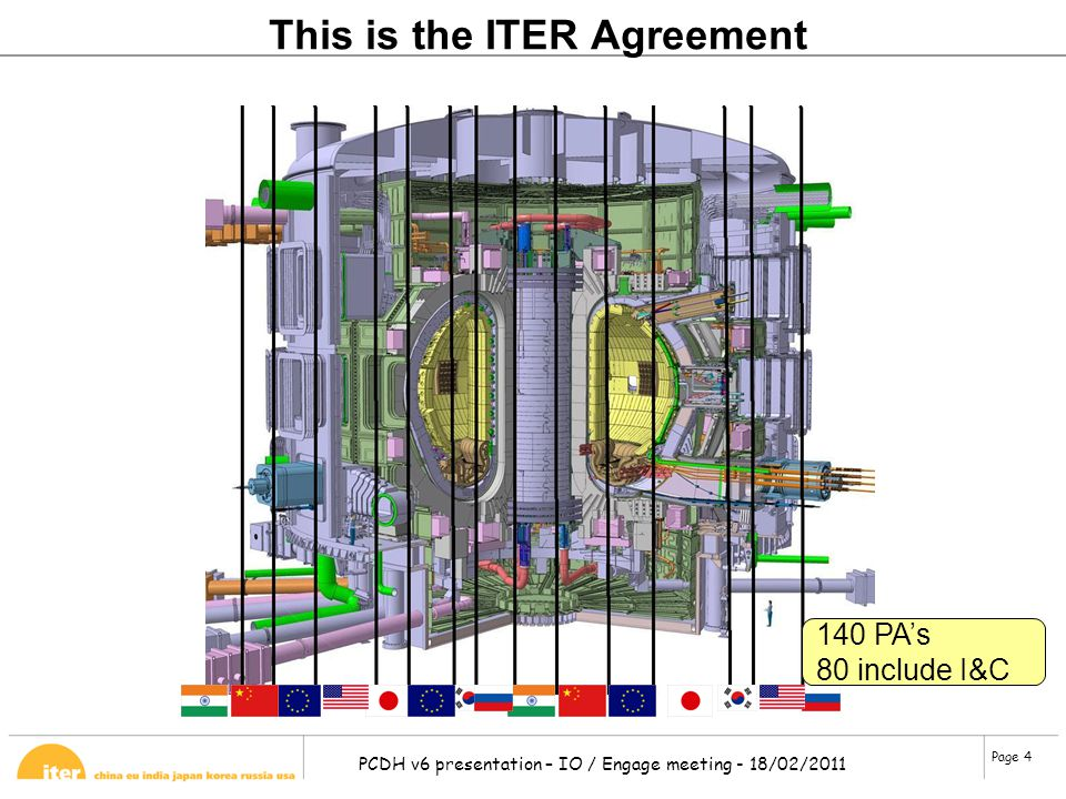 This is the ITER Agreement