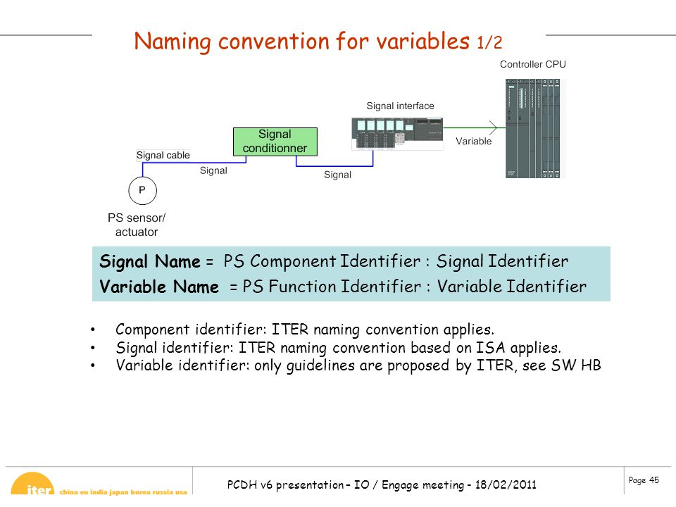 Naming convention for variables 1/2