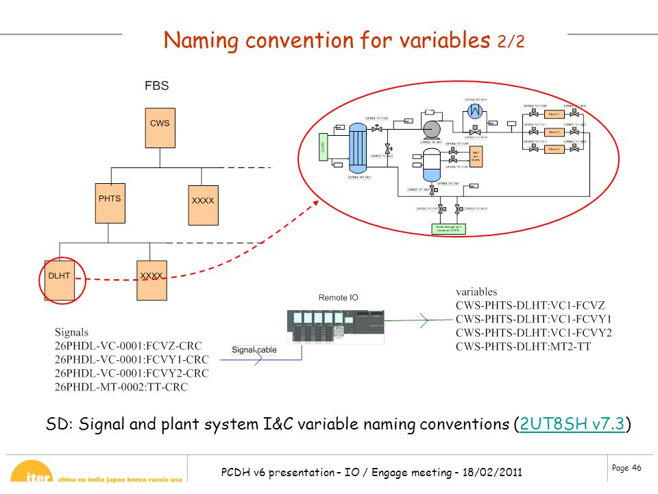 Naming convention for variables 2/2