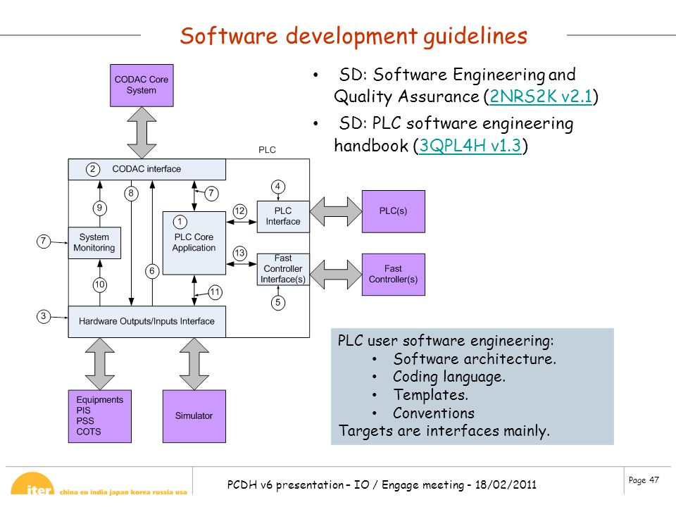 Software development guidelines