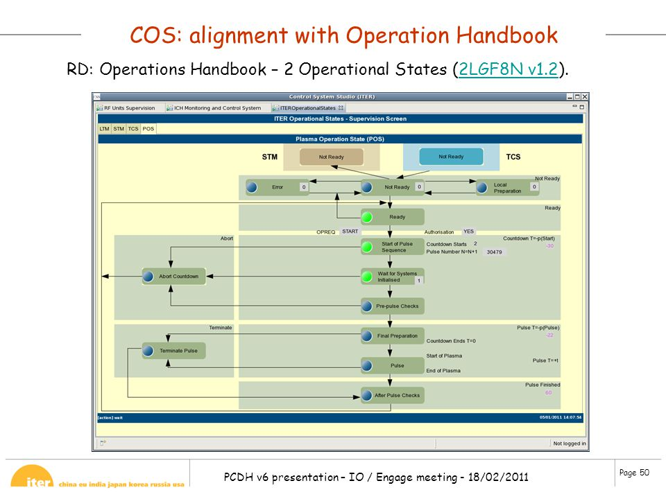 COS: alignment with Operation Handbook