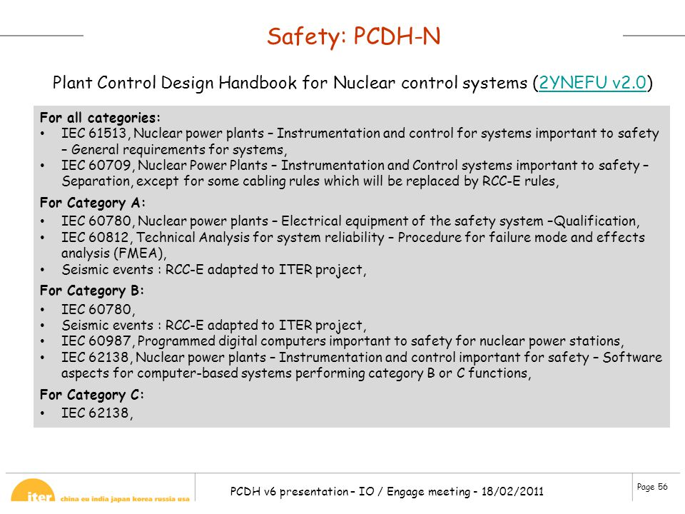 Safety: PCDH-N Plant Control Design Handbook for Nuclear control systems (2YNEFU v2.0) For all categories: