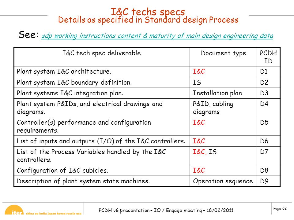 I&C techs specs Details as specified in Standard design Process. See: sdp working instructions content & maturity of main design engineering data.
