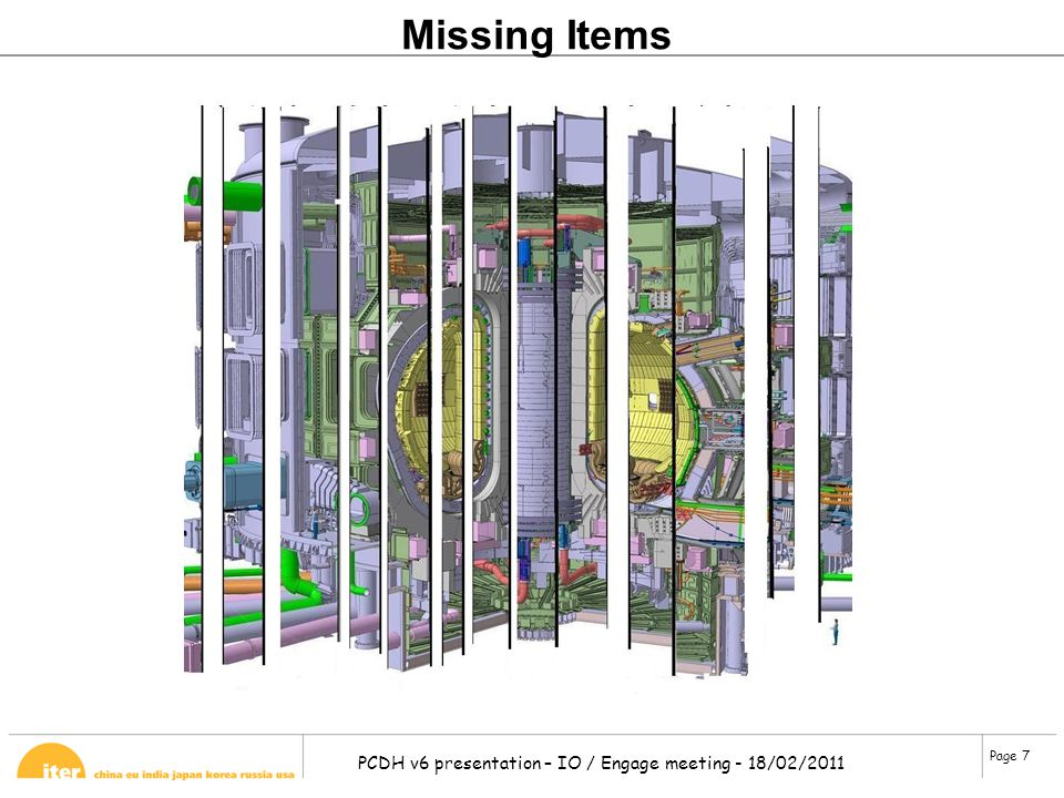 Missing Items And then we have everything which was forgotten in the ITER agreement