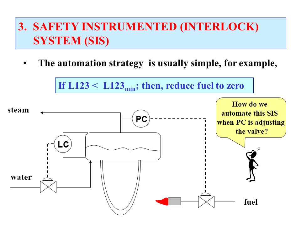 3. SAFETY INSTRUMENTED (INTERLOCK) SYSTEM (SIS)