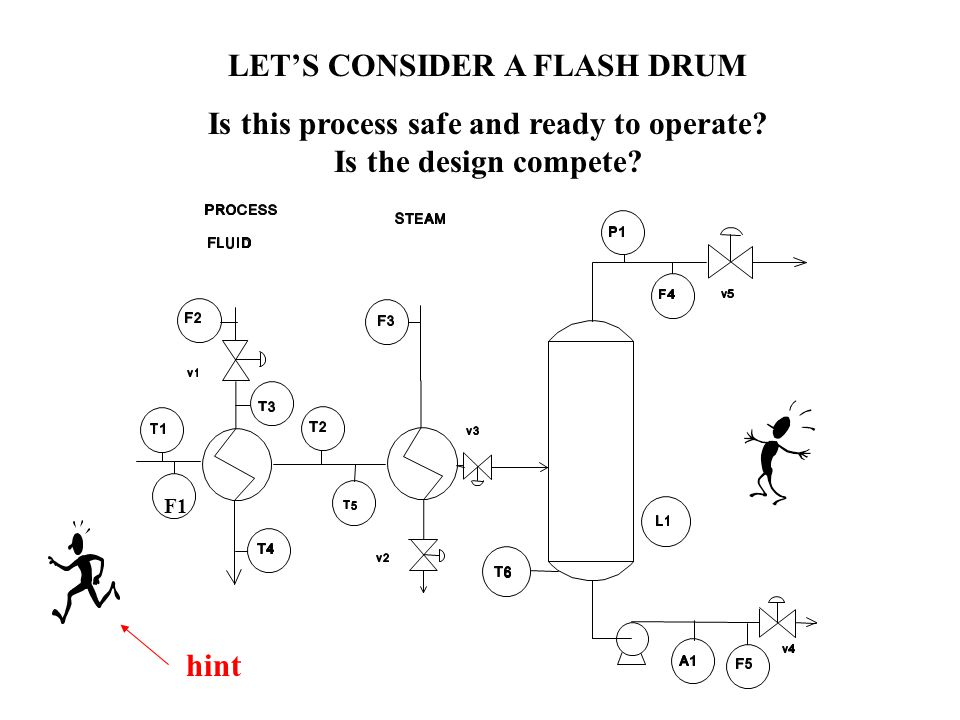 LET'S CONSIDER A FLASH DRUM Is this process safe and ready to operate