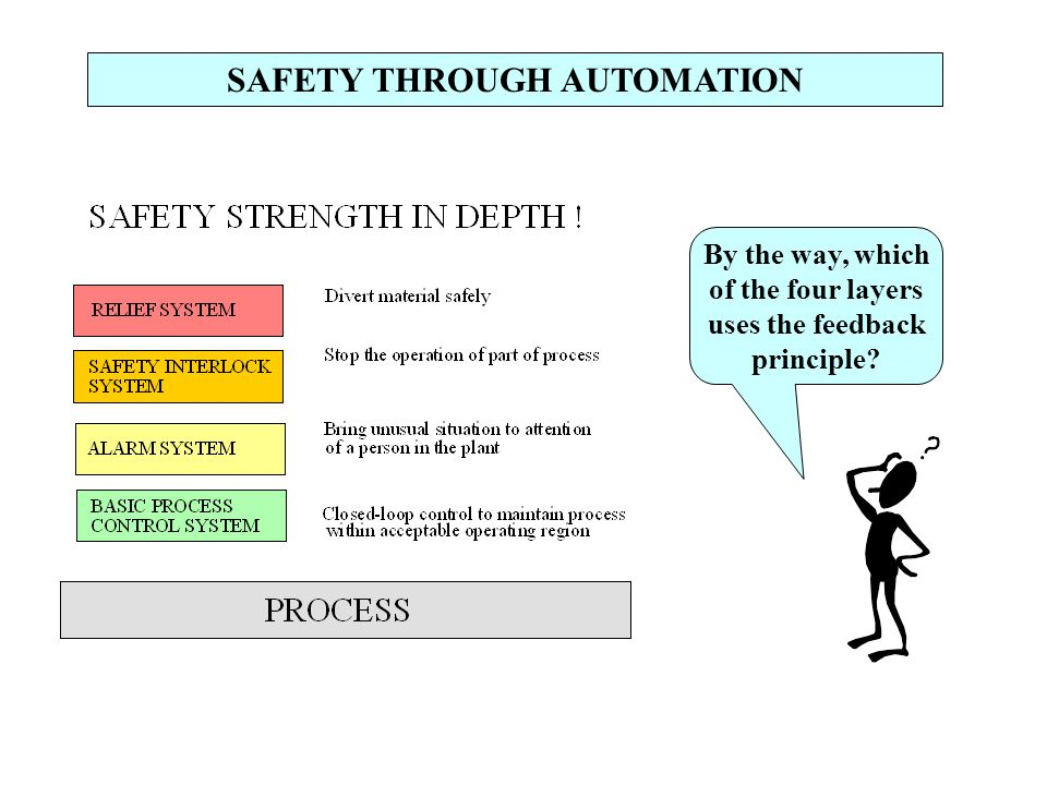 SAFETY THROUGH AUTOMATION