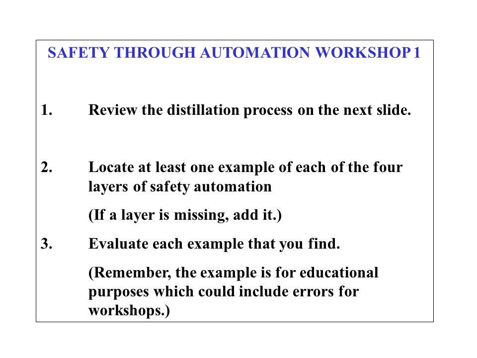 SAFETY THROUGH AUTOMATION WORKSHOP 1