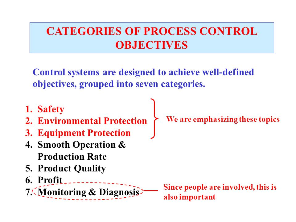 CATEGORIES OF PROCESS CONTROL OBJECTIVES