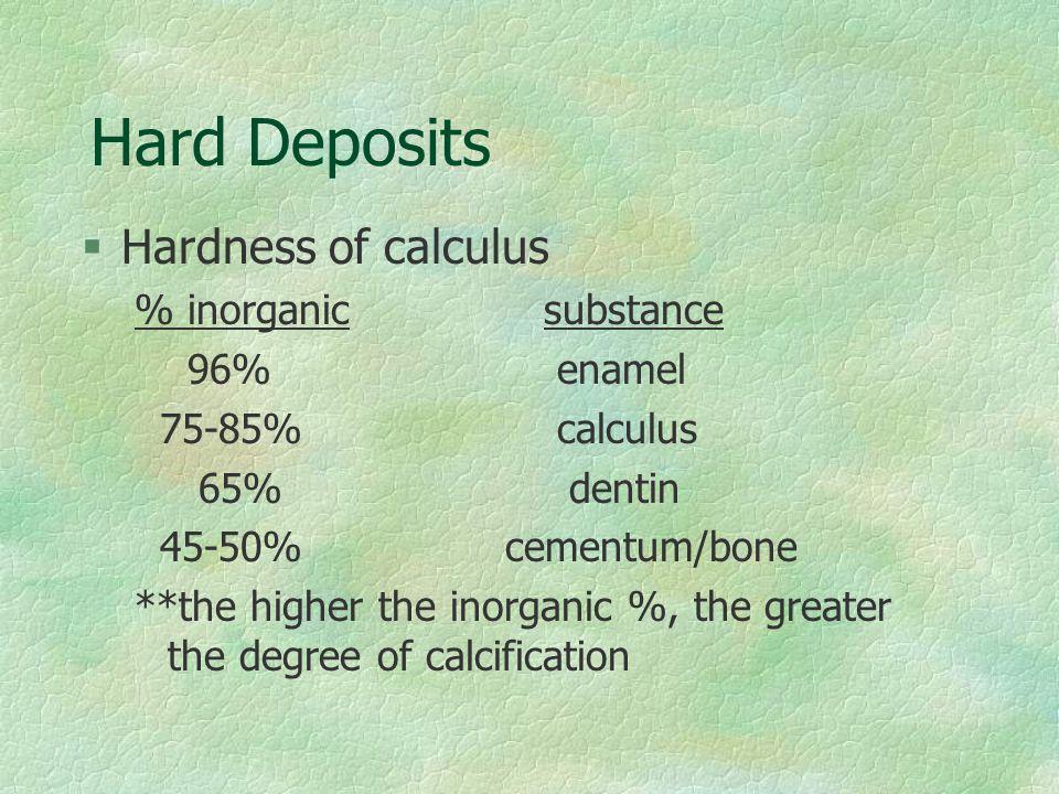 Hard Deposits Hardness of calculus % inorganic substance 96% enamel